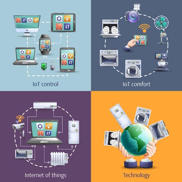 Internet des objets 4 icônes plats Vecteur gratuit