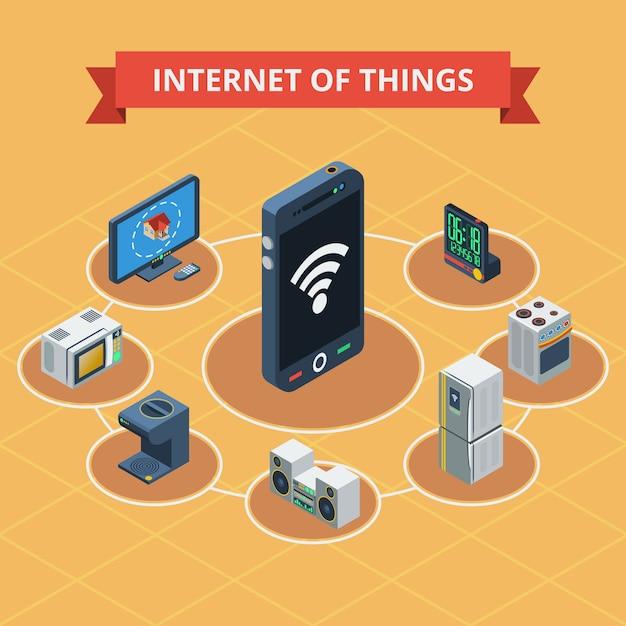 Internet des objets isométrique Vecteur Premium