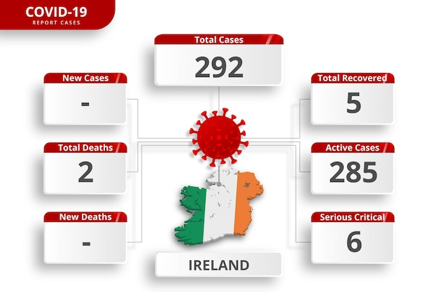 Irlande Coronavirus A Confirmé Des Cas. Modèle Infographique Modifiable Pour La Mise à Jour Quotidienne Des Nouvelles. Statistiques Sur Le Virus Corona Par Pays. Vecteur Premium