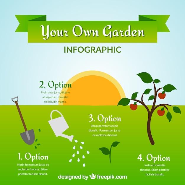 Jardin infographie Vecteur gratuit