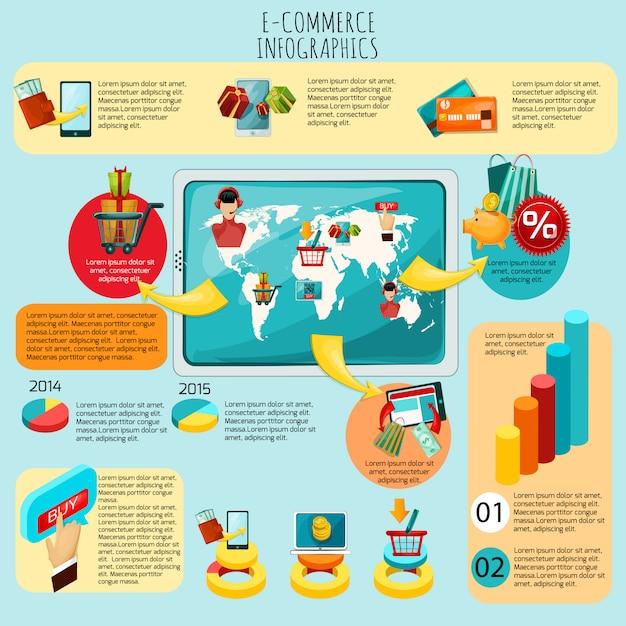 Jeu d'infographie de commerce électronique Vecteur gratuit