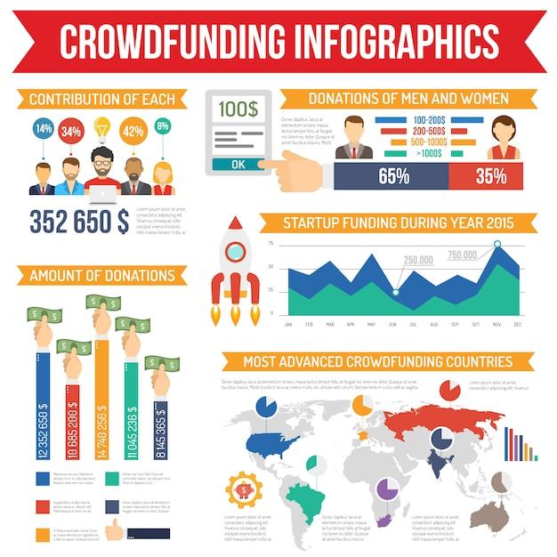 Jeu d'infographie de crowdfunding Vecteur gratuit