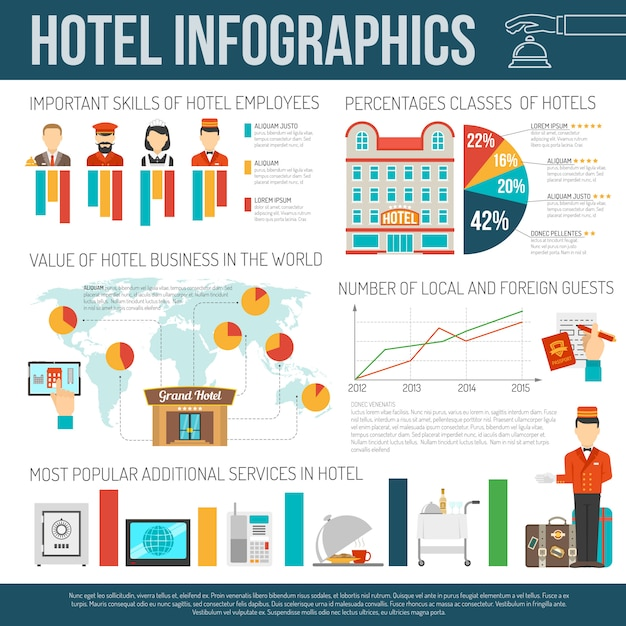 Jeu d'infographie hôtel Vecteur gratuit
