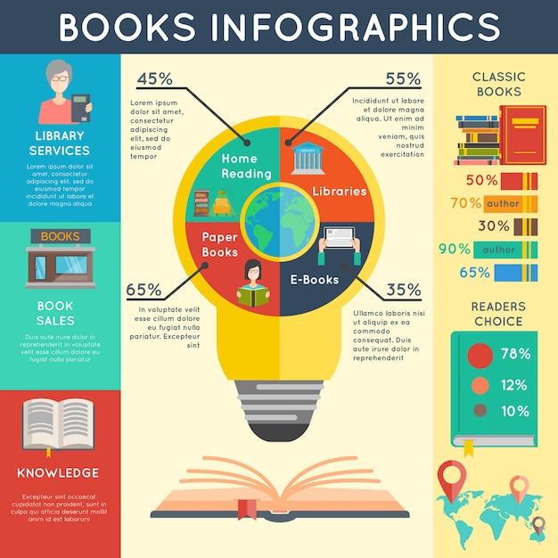 Jeu d'infographie de livre Vecteur gratuit