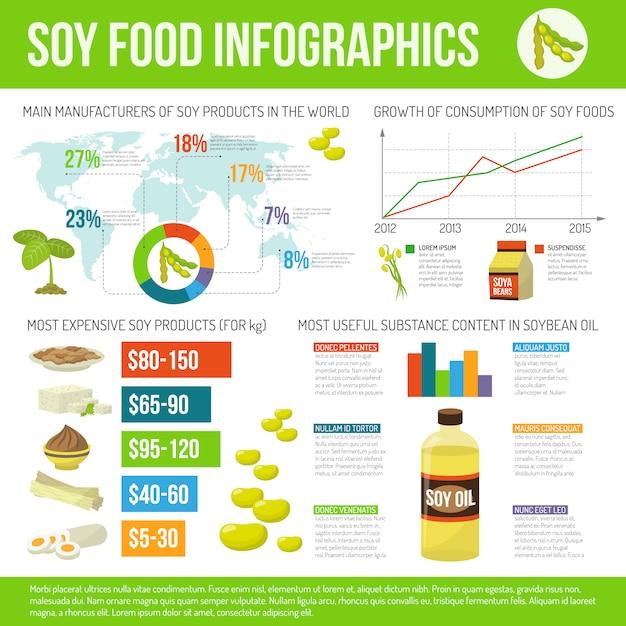Jeu d'infographie de soja Vecteur gratuit