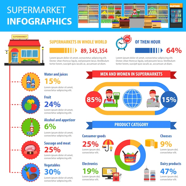 Jeu d'infographie de supermarché Vecteur gratuit