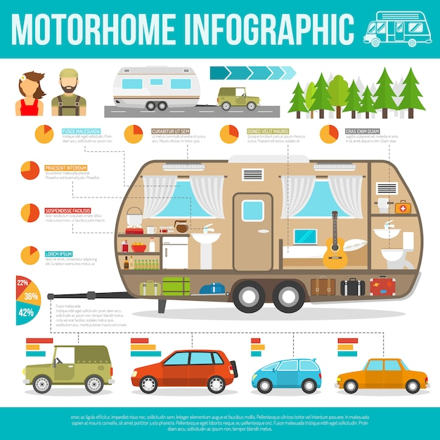 Jeu d'infographie de véhicule récréatif Vecteur gratuit