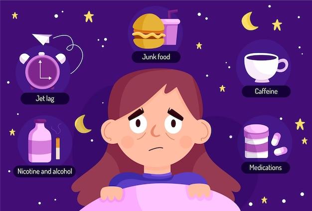 Jeune Femme Ayant Des Problèmes De Sommeil Et Ses Causes Vecteur gratuit