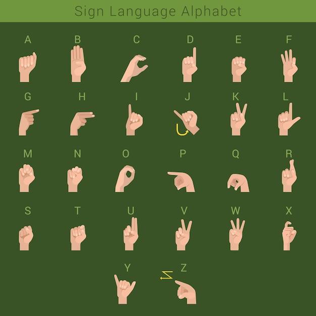 Langue Des Signes L'alphabet Pour Les Sourds Vecteur Premium