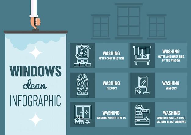 Lavage des vitres et des miroirs Vecteur Premium