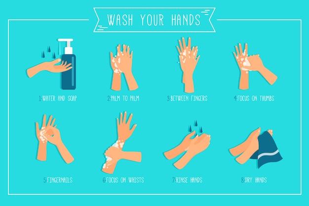 Lavez-vous Les Mains Dans Un Design Plat Vecteur gratuit