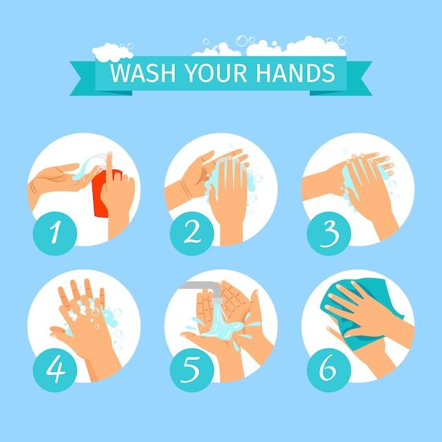 Lavez-vous les mains, les toilettes ou les médicaments Vecteur Premium