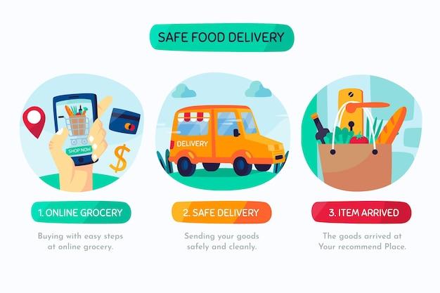 Livraison Sûre Des Aliments Vecteur gratuit