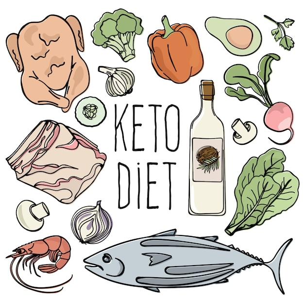 Love keto alimentation saine low carb Vecteur Premium