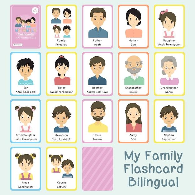 Ma famille set de vector flashcards bilingue Vecteur Premium