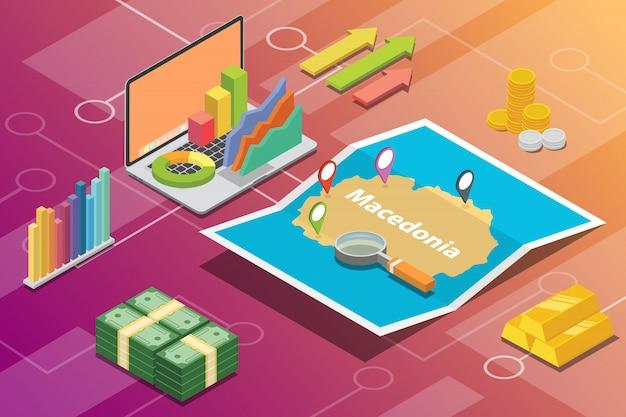 Macédoine pays à croissance économique isométrique Vecteur Premium