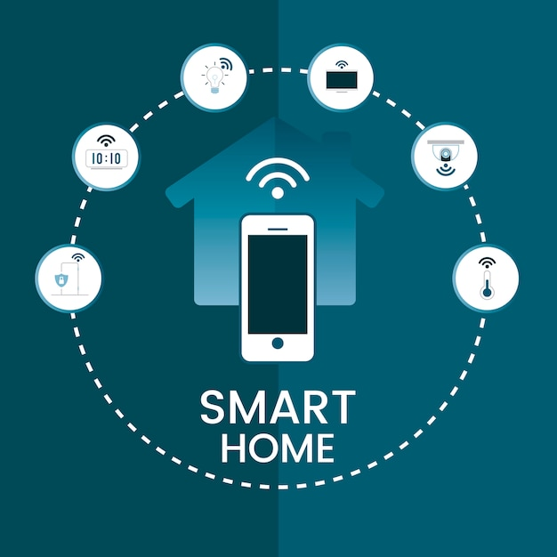 Maison intelligente contrôlée par vecteur téléphone infographique Vecteur gratuit