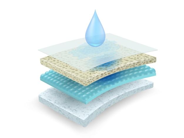 Le matériau absorbe l'eau et l'humidité. à travers plusieurs couches de matériaux Vecteur Premium
