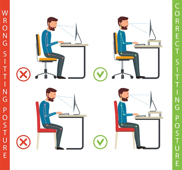 Mauvaise Et Bonne Position De Travail De L'homme à L'ordinateur. Vecteur Premium