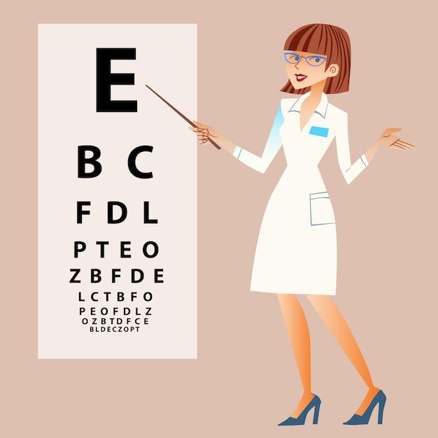 Le Médecin Ophtalmologiste Examine Vos Yeux Vecteur Premium