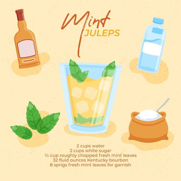 Menthe Juleps Délicieuse Recette De Cocktail Frais Vecteur gratuit