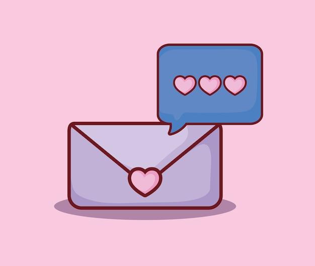 Ouverture de messages de rencontre en ligne