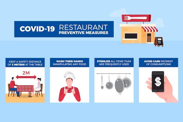 Mesures Préventives Dans Les Restaurants Vecteur gratuit