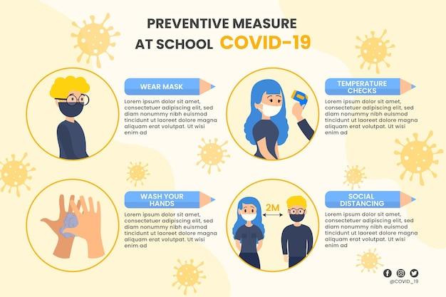 Mesures Préventives à L'école - Affiche Vecteur Premium