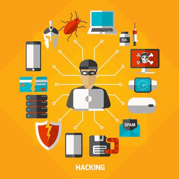 Méthodes De Hacking Composition Ronde Vecteur gratuit