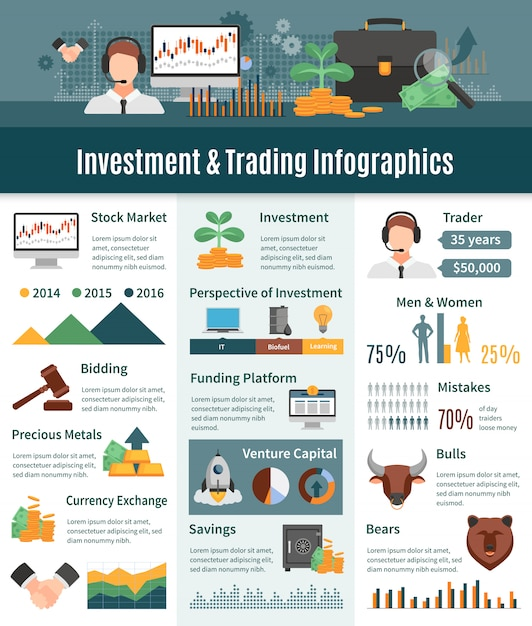 Mise en page des infographies d'investissement et de négoce avec statistiques des opérateurs Vecteur gratuit
