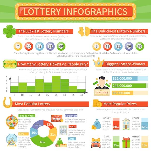 Mise en page des infographies de loterie Vecteur gratuit