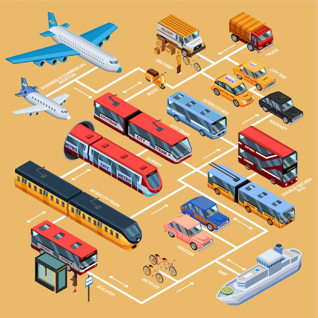 Mise en page isométrique du transport infographie Vecteur gratuit