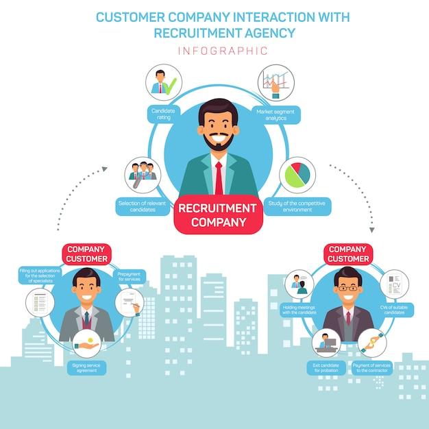 Modèle de bannière plate pour les clients des agences de recrutement Vecteur Premium