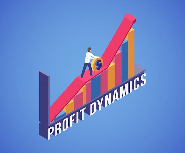 Modèle de bannière de profit dynamique Vecteur Premium