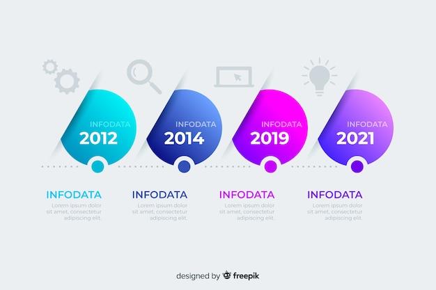 Modèle de chronologie des affaires infographique Vecteur gratuit