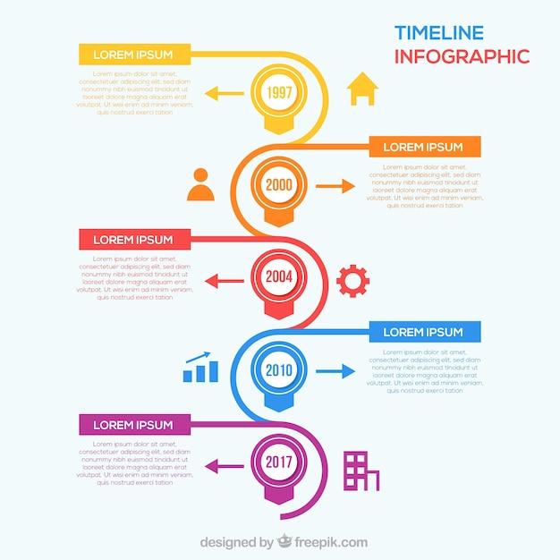 mod u00e8le de chronologie de l u0026 39 infographie