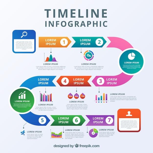 Modèle de chronologie de l'infographie Vecteur gratuit