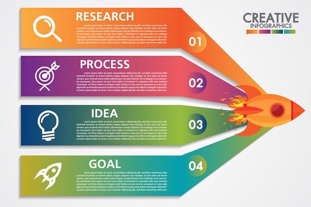 Modèle de conception infographie avec 4 étapes de lancements de fusée ou de vaisseau spatial et icône de l'entreprise. Vecteur Premium
