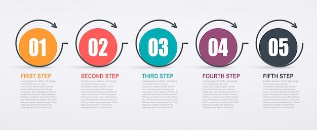 Modèle de conception infographique avec structure en 5 étapes et flèches. concept de réussite commerciale, lignes de camembert. Vecteur Premium
