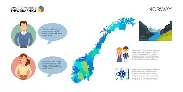 Modèle de diapositive de norvège concept Vecteur gratuit