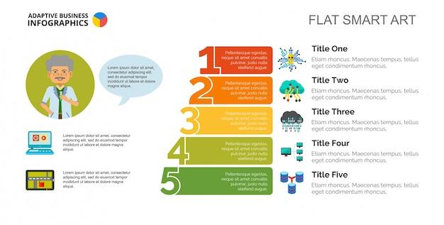 Modèle De Diapositives It Technologies En Cinq étapes Vecteur gratuit
