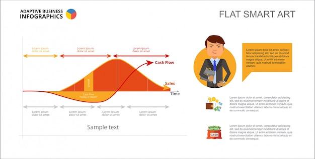 Modèle De Diapositives De Tableau Financier Vecteur gratuit