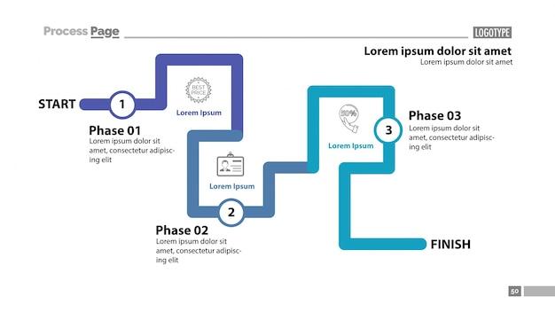 Modèle De Diapositives à Trois Phases Vecteur gratuit
