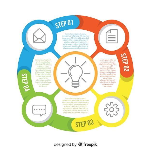 Modèle d'étapes plates cercle infographie Vecteur gratuit