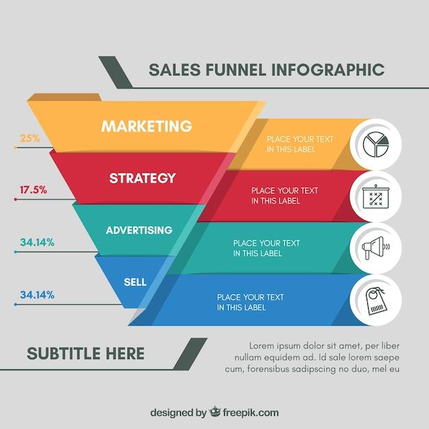 Modèle Infographic Pour Les Affaires Avec En Forme D'entonnoir Vecteur Premium