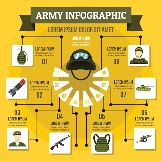 Modèle d'infographie de l'armée, style plat Vecteur Premium