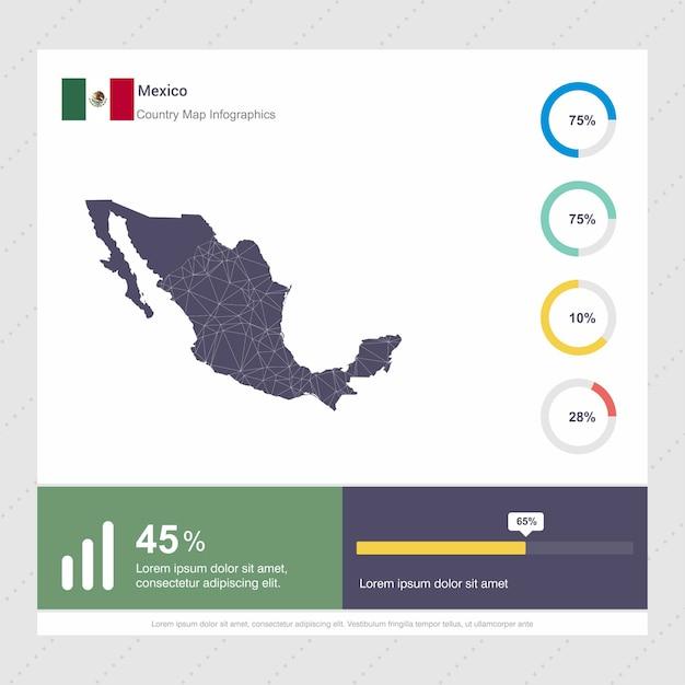 Modèle d'infographie de carte et drapeau du mexique Vecteur gratuit