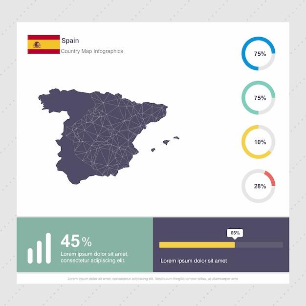 Modèle d'infographie de carte et drapeau espagne Vecteur Premium