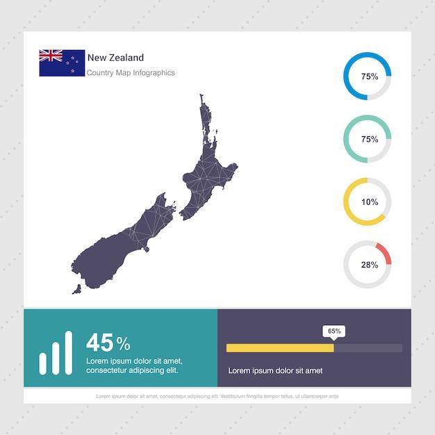 Modèle D'infographie De Carte Et De Drapeau De La Nouvelle-zélande Vecteur Premium