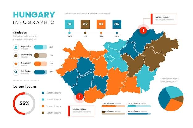 Modèle D'infographie De Carte Plate De Hongrie Vecteur gratuit